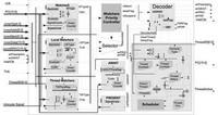 Reactive Processors